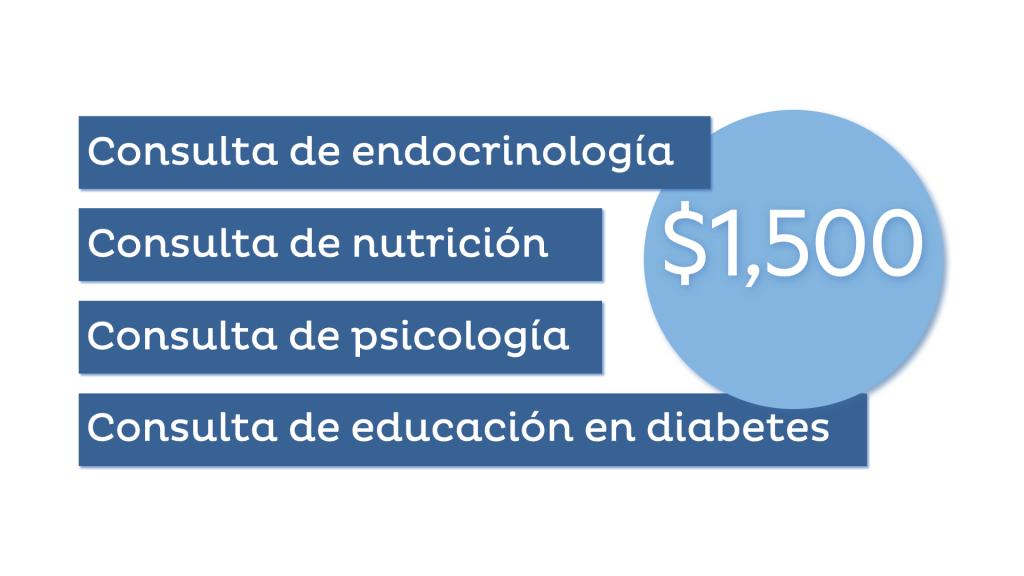 Consultas integrales en diabetes